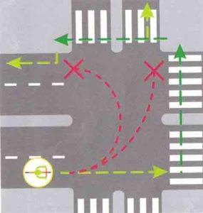 Действия велосипедиста на дорогах с трамвайными путями или с более чем одной полосой для движения