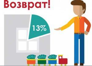Совместный вычет за проценты по ипотеке картинка