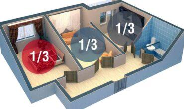 Соглашение об определении долей комнаты в квартире картинка